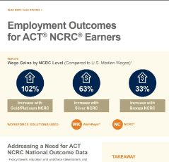 NCRC Earnings Outcomes